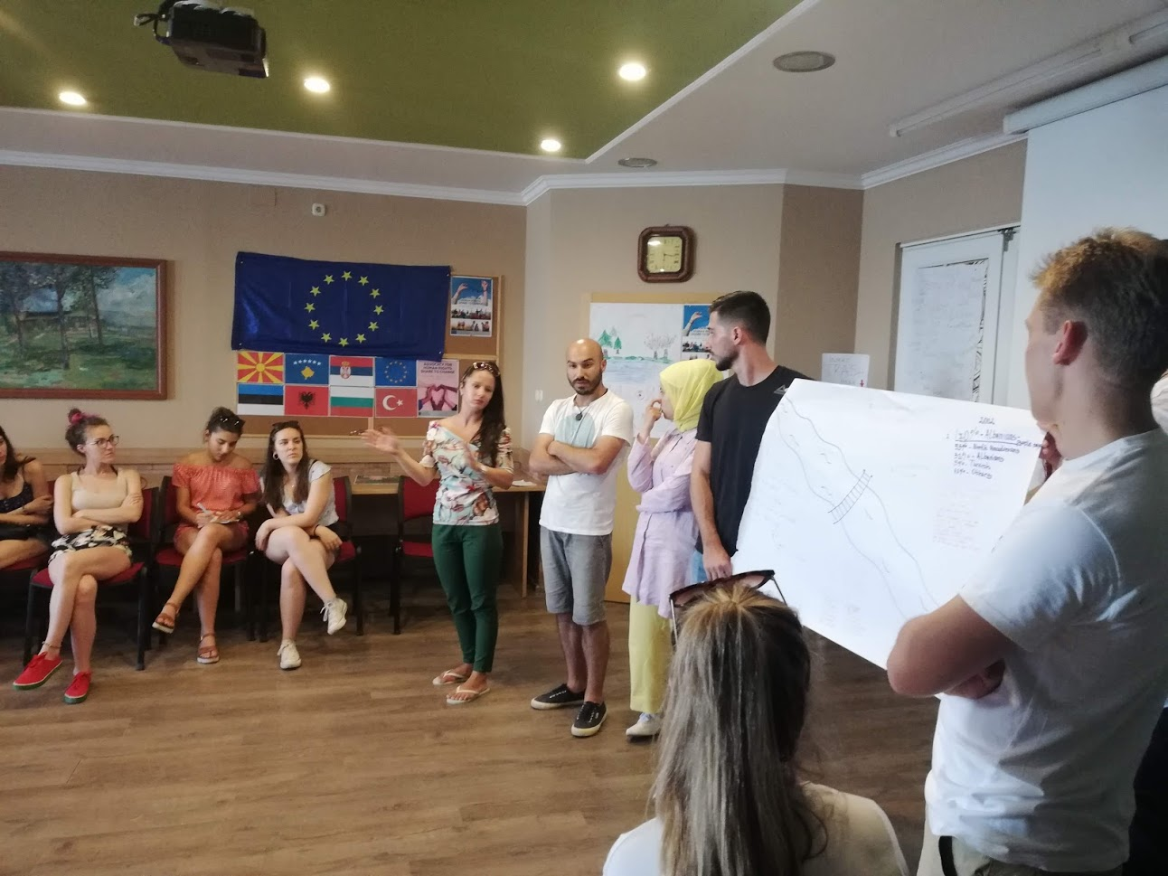 Youth Workers Supporters And Activists From 7 Countries Gathered In Struga To Work On The Topic Of Human Rights!